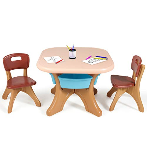 Costzon Activity Table