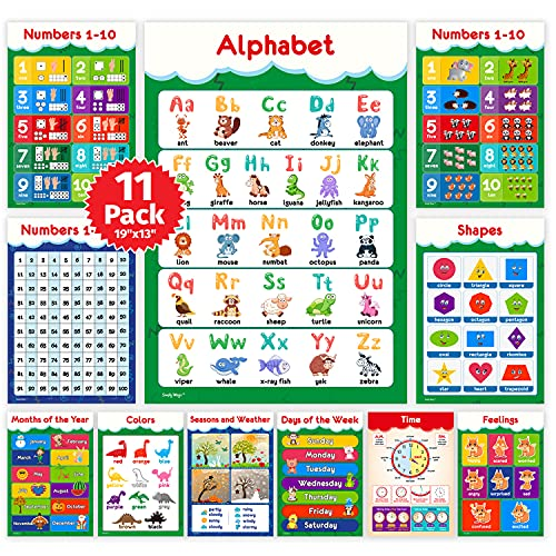 Educational Posters for Toddlers and Kids