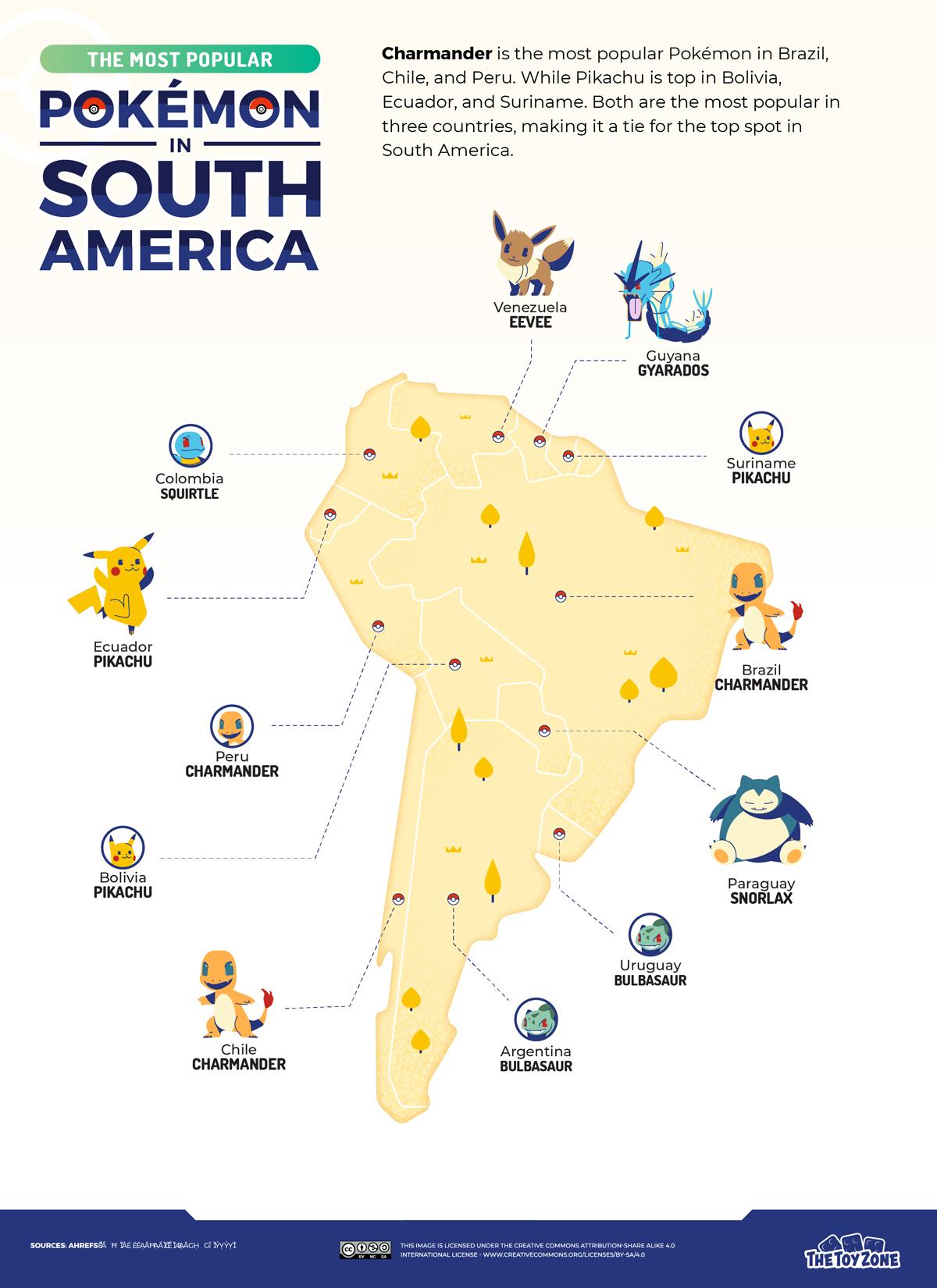 Pokémon más buscado Sur América