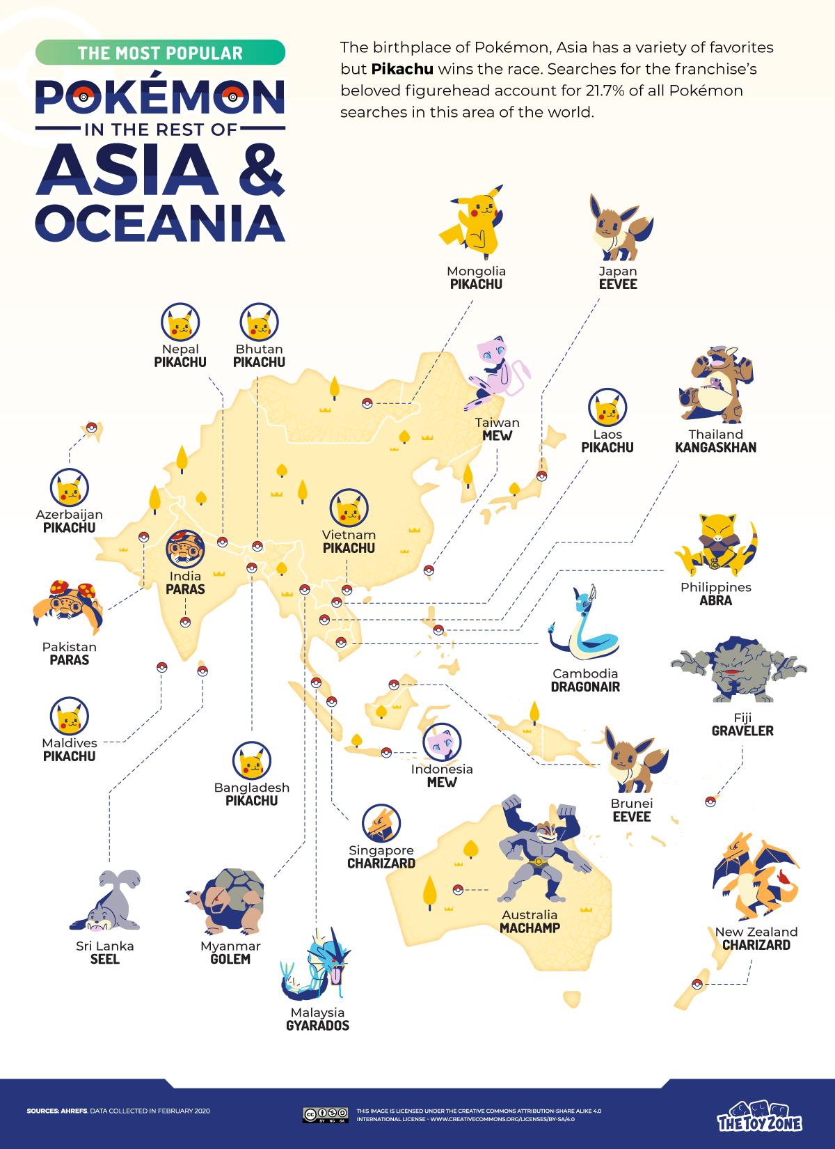 Pokémon más buscado Asia Oceanía