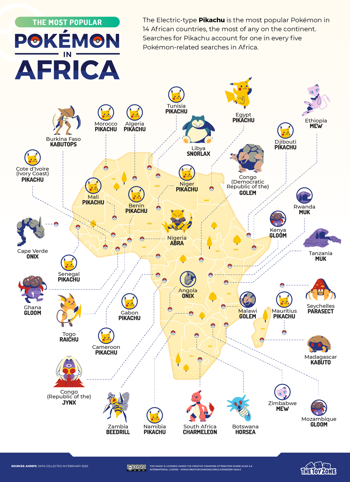 Pokémon más buscado Africa